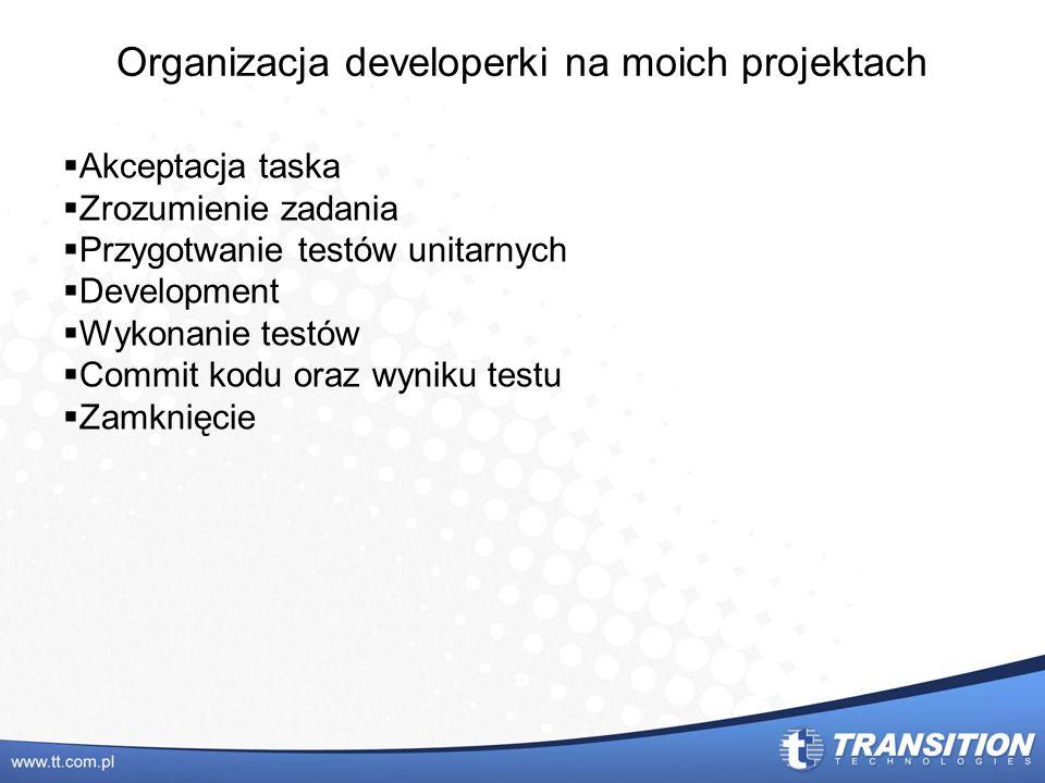 Organizacja developerki na moich projektach Akceptacja taska Zrozumienie zadania Przygotwanie testów unitarnych Development Wykonanie testów Commit ko