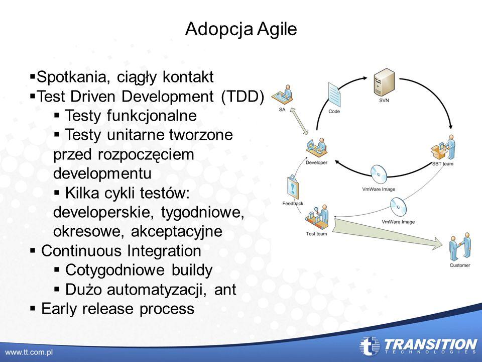 Adopcja Agile Spotkania, ciągły kontakt Test Driven Development (TDD) Testy funkcjonalne Testy unitarne tworzone przed rozpoczęciem developmentu Kilka