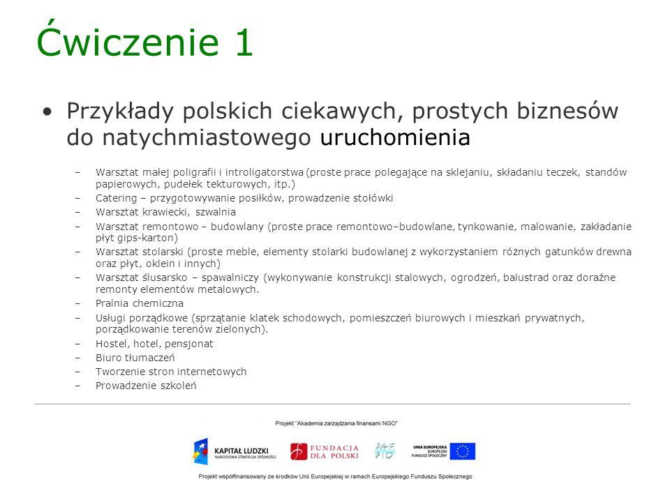 Ćwiczenie 1 Przykłady polskich ciekawych, prostych biznesów do natychmiastowego uruchomienia –Warsztat małej poligrafii i introligatorstwa (proste pra