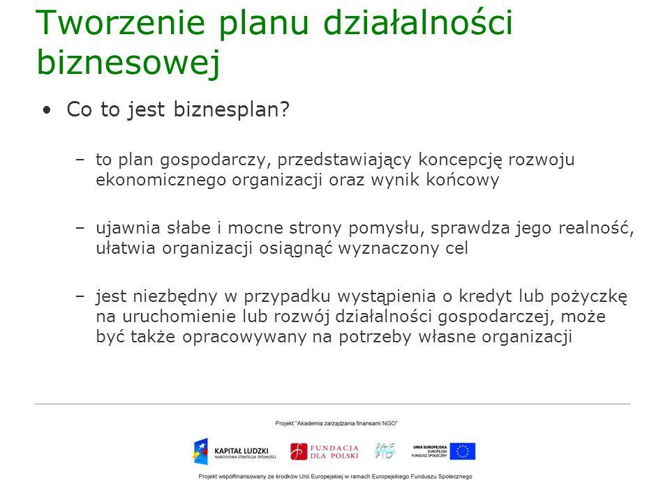 Tworzenie planu działalności biznesowej Co to jest biznesplan? –to plan gospodarczy, przedstawiający koncepcję rozwoju ekonomicznego organizacji oraz