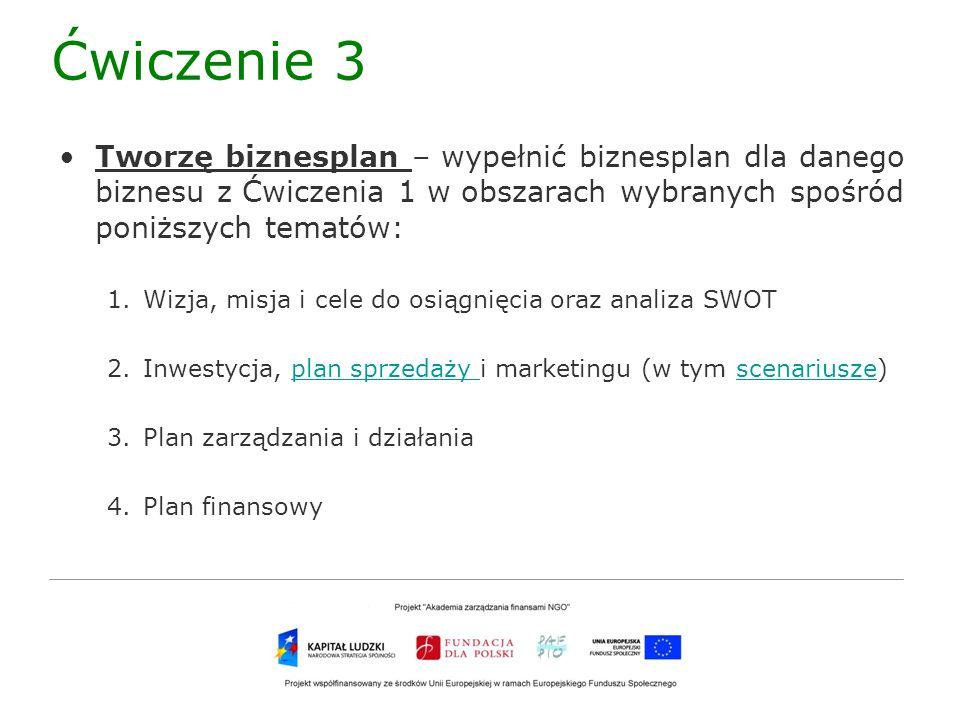 Ćwiczenie 3 Tworzę biznesplan – wypełnić biznesplan dla danego biznesu z Ćwiczenia 1 w obszarach wybranych spośród poniższych tematów: 1.Wizja, misja