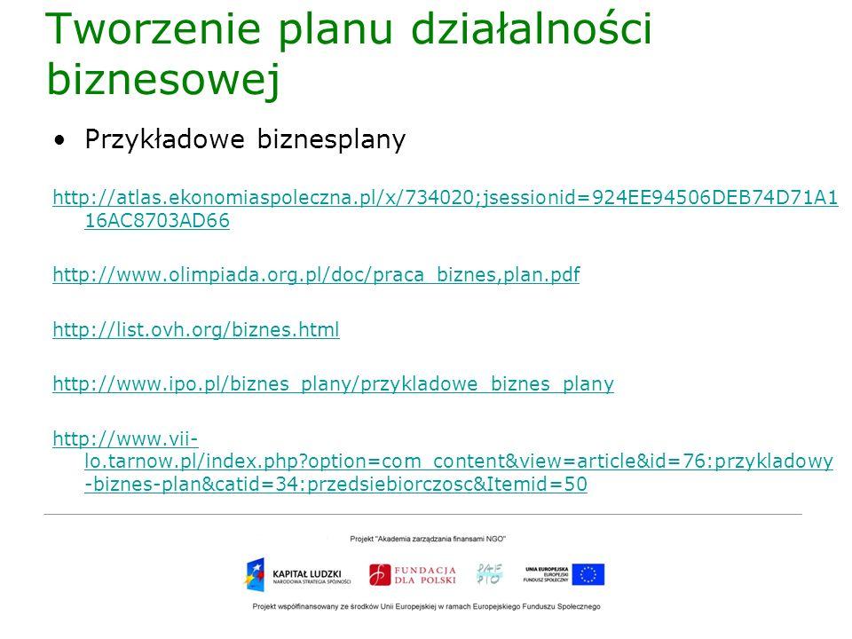 Tworzenie planu działalności biznesowej Przykładowe biznesplany http://atlas.ekonomiaspoleczna.pl/x/734020;jsessionid=924EE94506DEB74D71A1 16AC8703AD6