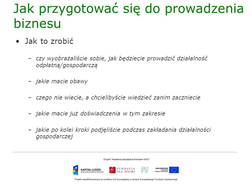 Ćwiczenie 1 Zakładam mój mały biznes - przedstawić pomysł na prostą działalność, odpłatną lub gospodarczą, zgodnie z dostarczonym schematem (model CANVAS - biznesplan) –przykłady ciekawych, prostych biznesów do natychmiastowego uruchomienia http://www.wprost.pl/ar/84532/33-pomysly-na-biznes/ http://mambiznes.pl/artykuly/lista/id/1/pomysl_na_biznes http://pomyslynabiznes.eu/ http://franchising.pl/abc-franczyzy/3811/jak-wybrac-najlepszy-pomysl- biznes/http://franchising.pl/abc-franczyzy/3811/jak-wybrac-najlepszy-pomysl- biznes/ http://adelfi.pl/index.php/aktualnosci/81-proste-pomysy-na-zarabianie- warsztaty-z-ekonomi-spoeczn-w-ekuhttp://adelfi.pl/index.php/aktualnosci/81-proste-pomysy-na-zarabianie- warsztaty-z-ekonomi-spoeczn-w-eku