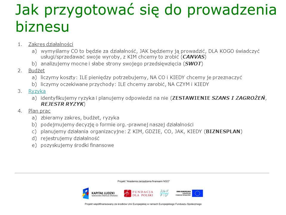 Podsumowanie Kluczowe informacje nt.aspektów prawno-księgowych Kluczowe informacje nt.