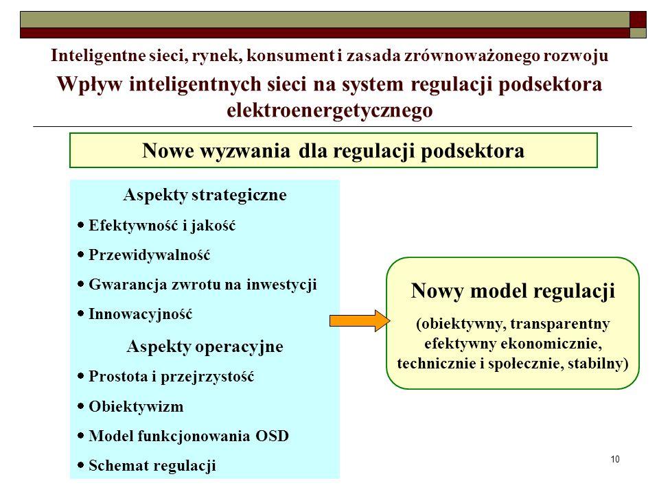 10 Nowe wyzwania dla regulacji podsektora Nowy model regulacji (obiektywny, transparentny efektywny ekonomicznie, technicznie i społecznie, stabilny)