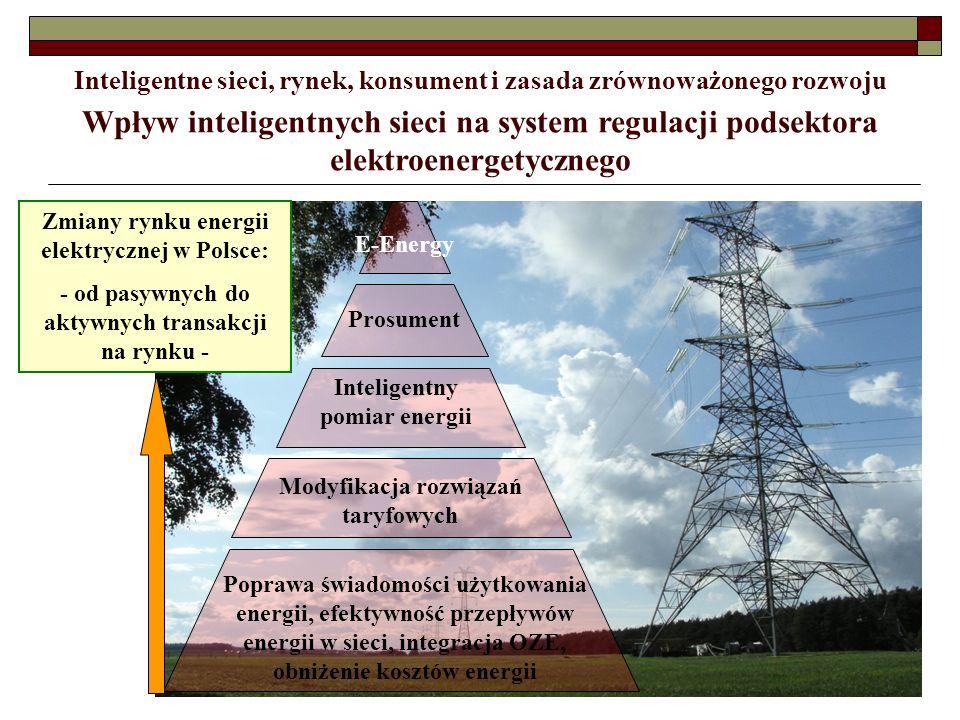 5 Wpływ inteligentnych sieci na system regulacji podsektora elektroenergetycznego Inteligentne sieci, rynek, konsument i zasada zrównoważonego rozwoju Dokonujące się zmiany na rynku energii elektrycznej w Polsce prowadzą do przekształcenia strategii inwestycyjnej z energetyki wielkoskalowej na energetykę rozproszoną.