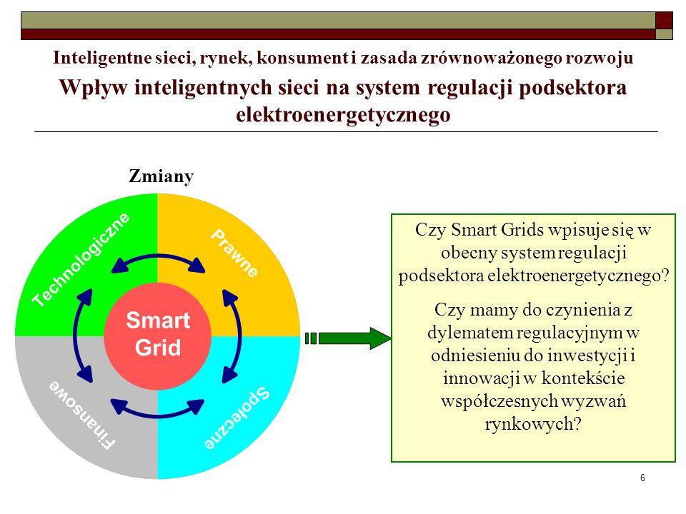 6 Wpływ inteligentnych sieci na system regulacji podsektora elektroenergetycznego Inteligentne sieci, rynek, konsument i zasada zrównoważonego rozwoju