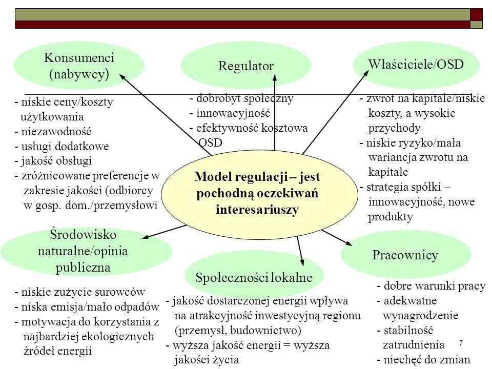 7 Pracownicy Konsumenci (nabywcy ) Regulator Model regulacji – jest pochodną oczekiwań interesariuszy Właściciele/OSD Środowisko naturalne/opinia publ