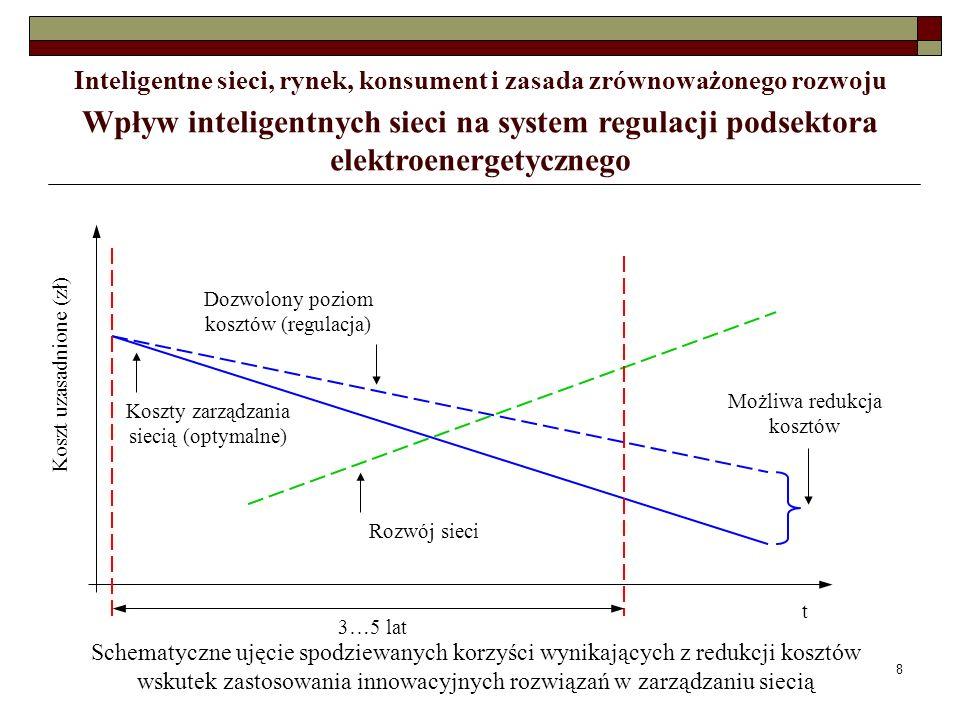 8 Wpływ inteligentnych sieci na system regulacji podsektora elektroenergetycznego Inteligentne sieci, rynek, konsument i zasada zrównoważonego rozwoju