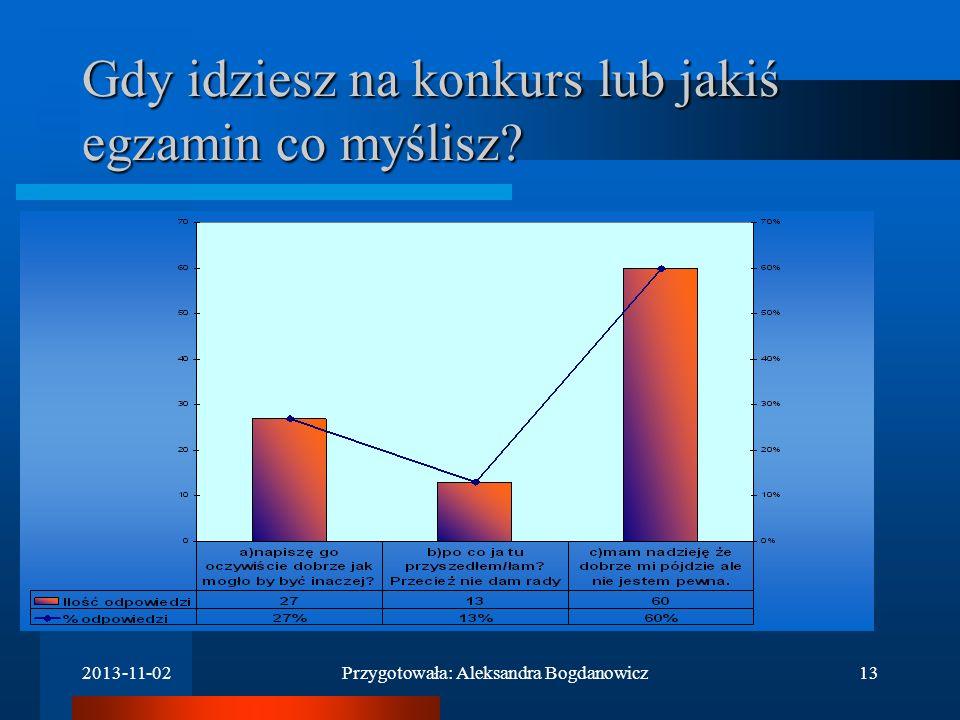 2013-11-02Przygotowała: Aleksandra Bogdanowicz12 Gdy chcesz osiągnąć sukces to:
