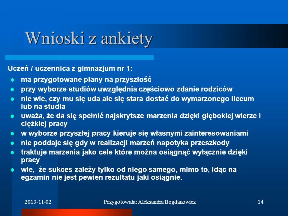 2013-11-02Przygotowała: Aleksandra Bogdanowicz13 Gdy idziesz na konkurs lub jakiś egzamin co myślisz?