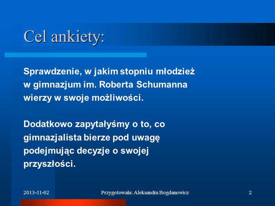 2013-11-021 Wiara w siebie Badanie opinii gimnazjalistów Aleksandra Bogdanowicz Izabella Lademann Kl. III c