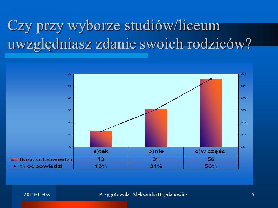 2013-11-02Przygotowała: Aleksandra Bogdanowicz4 Czy masz plany na przyszłość?