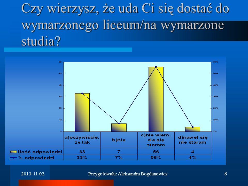 2013-11-02Przygotowała: Aleksandra Bogdanowicz5 Czy przy wyborze studiów/liceum uwzględniasz zdanie swoich rodziców?