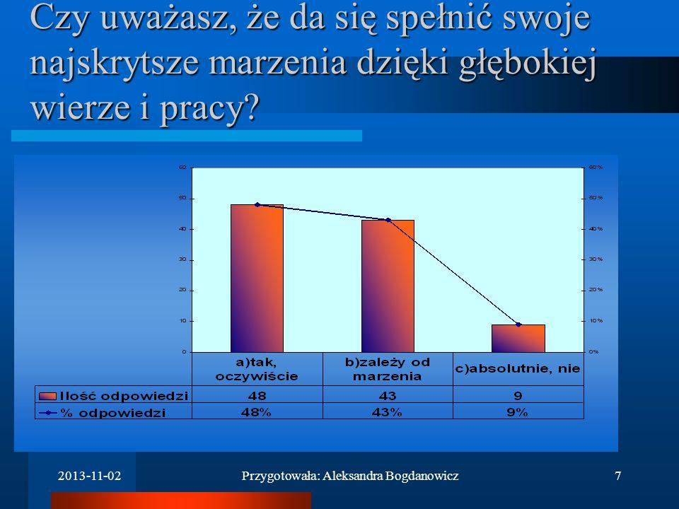 2013-11-02Przygotowała: Aleksandra Bogdanowicz6 Czy wierzysz, że uda Ci się dostać do wymarzonego liceum/na wymarzone studia?