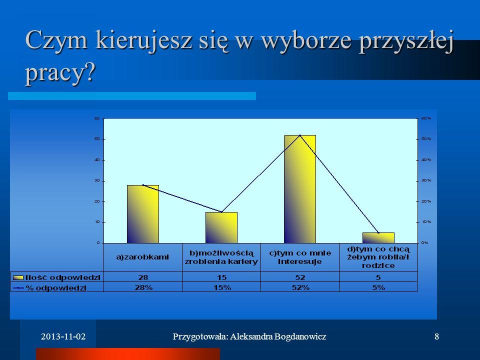 2013-11-02Przygotowała: Aleksandra Bogdanowicz7 Czy uważasz, że da się spełnić swoje najskrytsze marzenia dzięki głębokiej wierze i pracy?