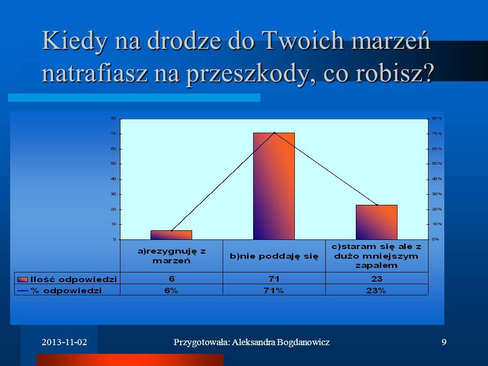 2013-11-02Przygotowała: Aleksandra Bogdanowicz8 Czym kierujesz się w wyborze przyszłej pracy?