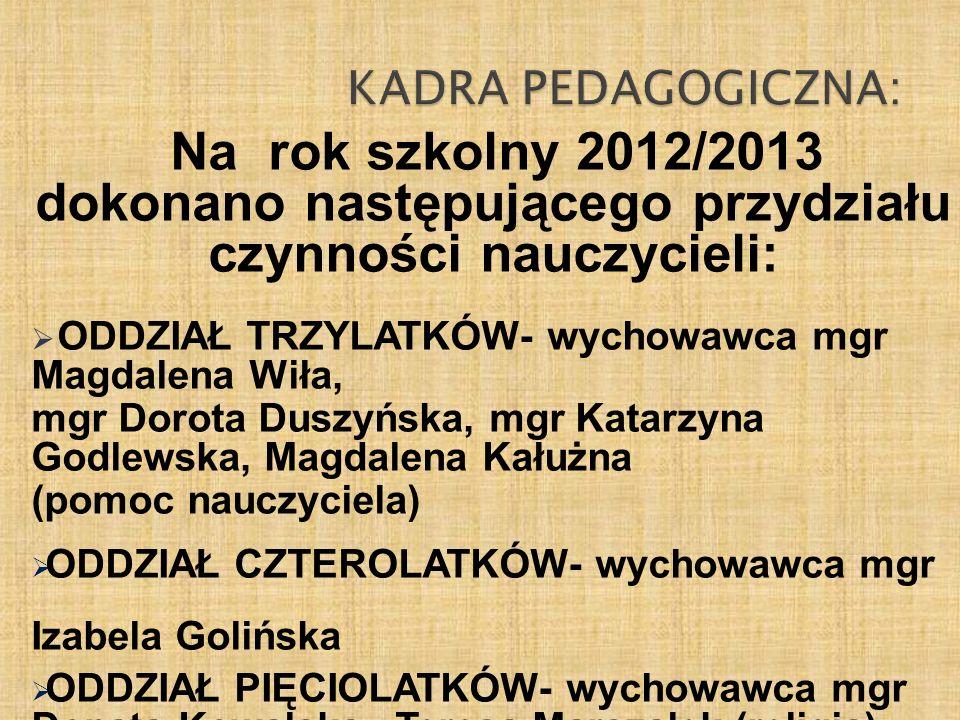 Na rok szkolny 2012/2013 dokonano następującego przydziału czynności nauczycieli: ODDZIAŁ TRZYLATKÓW- wychowawca mgr Magdalena Wiła, mgr Dorota Duszyń