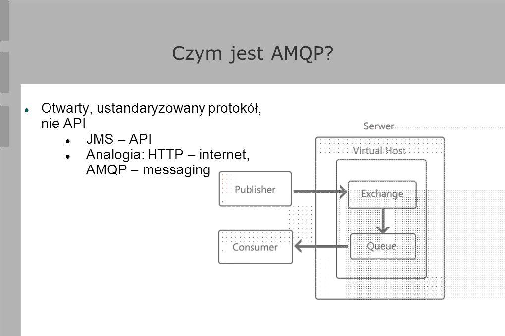 Czym jest AMQP? Otwarty, ustandaryzowany protokół, nie API JMS – API Analogia: HTTP – internet, AMQP – messaging
