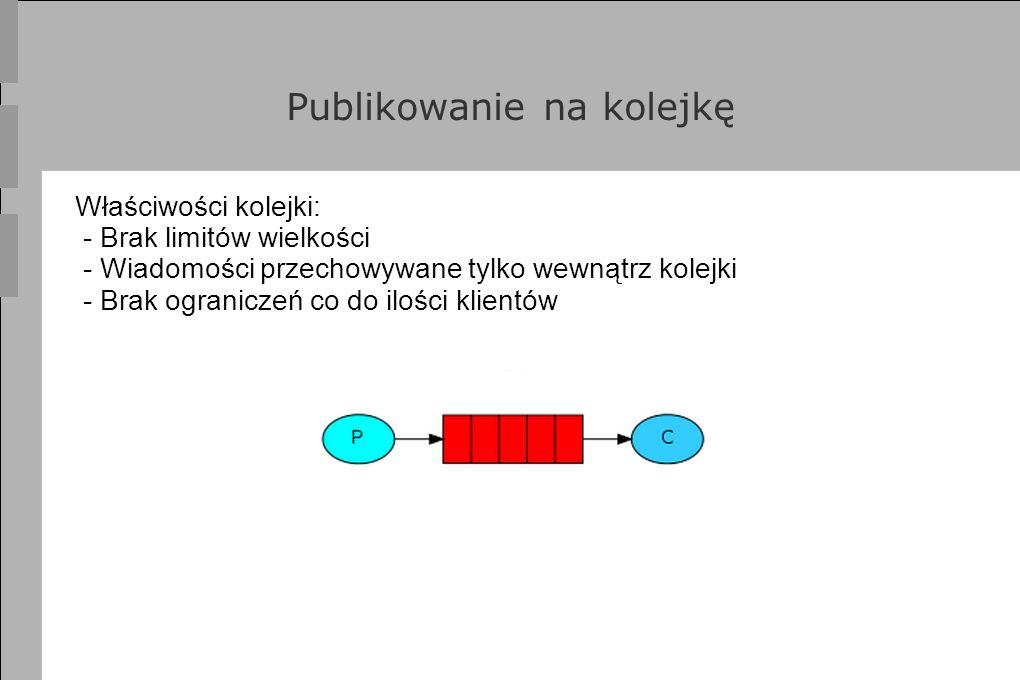 Publikowanie na kolejkę Właściwości kolejki: - Brak limitów wielkości - Wiadomości przechowywane tylko wewnątrz kolejki - Brak ograniczeń co do ilości