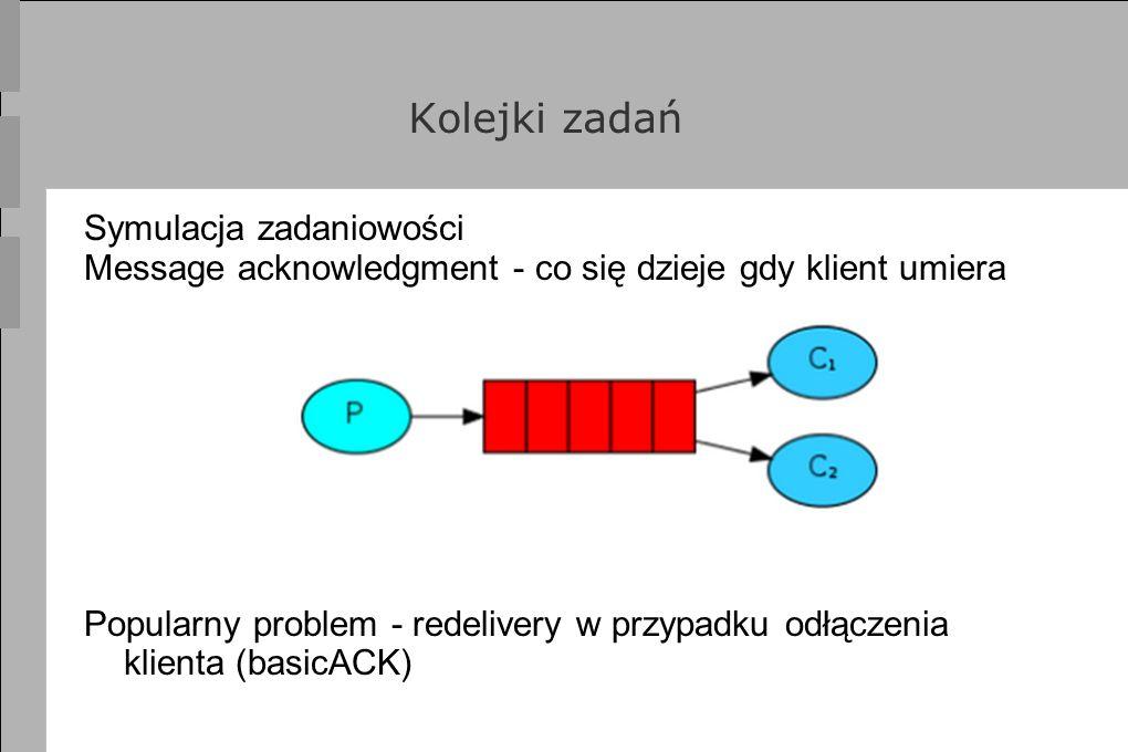Kolejki zadań Symulacja zadaniowości Message acknowledgment - co się dzieje gdy klient umiera Popularny problem - redelivery w przypadku odłączenia kl