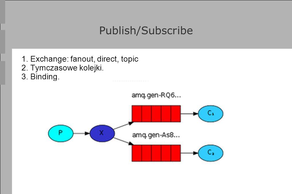 Publish/Subscribe 1. Exchange: fanout, direct, topic 2. Tymczasowe kolejki. 3. Binding.