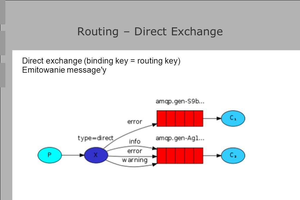 Routing – Direct Exchange Direct exchange (binding key = routing key) Emitowanie message'y