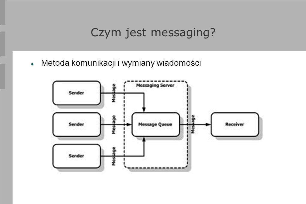 Czym jest messaging? Metoda komunikacji i wymiany wiadomości