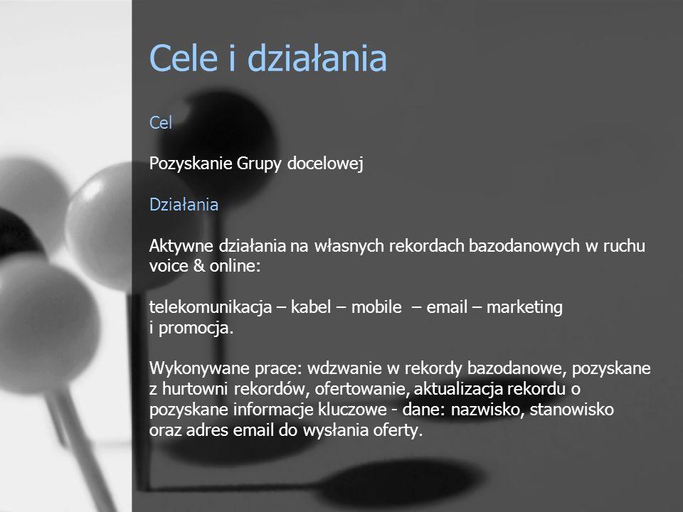 Cele i działania Cel Pozyskanie Grupy docelowej Działania Aktywne działania na własnych rekordach bazodanowych w ruchu voice & online: telekomunikacja – kabel – mobile – email – marketing i promocja.