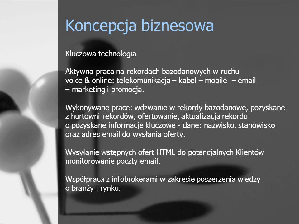 Koncepcja biznesowa Kluczowa technologia Aktywna praca na rekordach bazodanowych w ruchu voice & online: telekomunikacja – kabel – mobile – email – marketing i promocja.