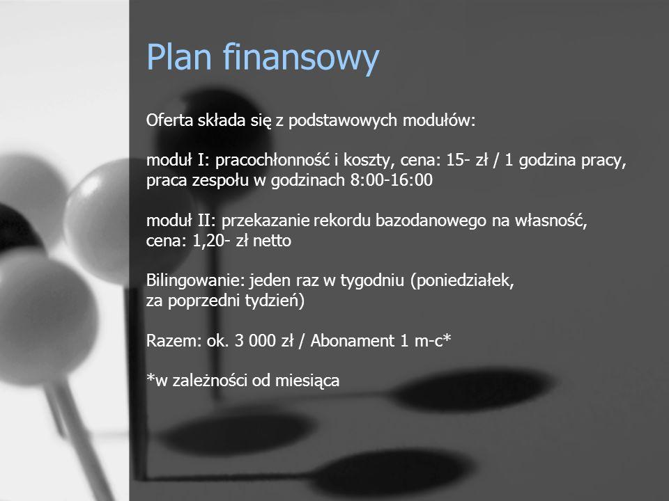 Plan finansowy Oferta składa się z podstawowych modułów: moduł I: pracochłonność i koszty, cena: 15- zł / 1 godzina pracy, praca zespołu w godzinach 8:00-16:00 moduł II: przekazanie rekordu bazodanowego na własność, cena: 1,20- zł netto Bilingowanie: jeden raz w tygodniu (poniedziałek, za poprzedni tydzień) Razem: ok.