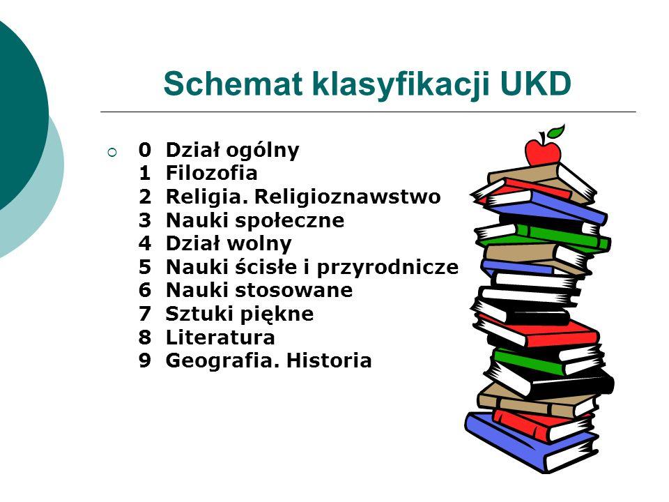 Schemat klasyfikacji UKD 0 Dział ogólny 1 Filozofia 2 Religia. Religioznawstwo 3 Nauki społeczne 4 Dział wolny 5 Nauki ścisłe i przyrodnicze 6 Nauki s