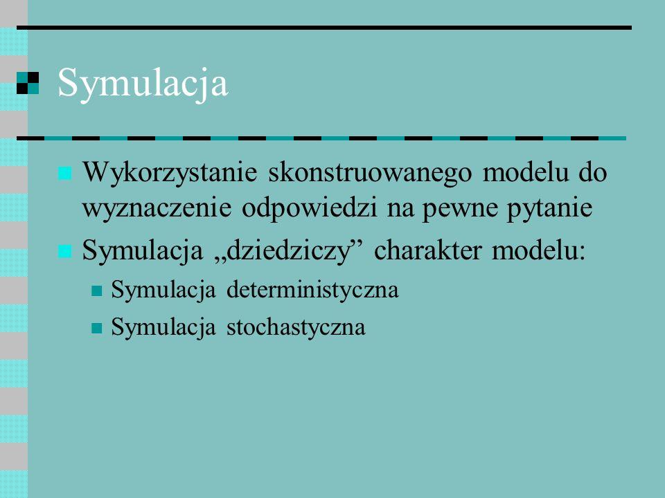 Symulacja Wykorzystanie skonstruowanego modelu do wyznaczenie odpowiedzi na pewne pytanie Symulacja dziedziczy charakter modelu: Symulacja determinist