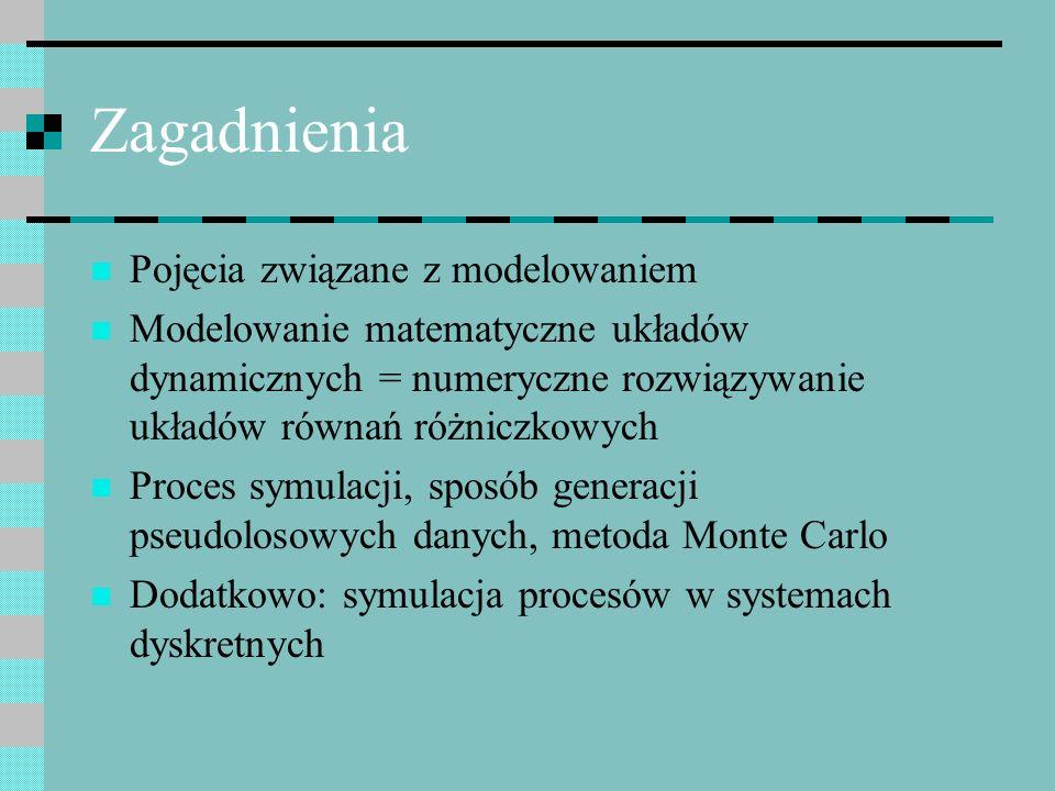 Zagadnienia Pojęcia związane z modelowaniem Modelowanie matematyczne układów dynamicznych = numeryczne rozwiązywanie układów równań różniczkowych Proc