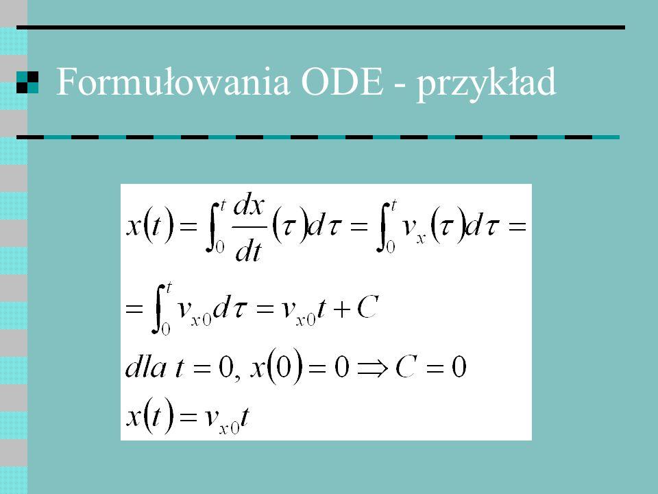 Schemat Eulera Cały proces nazywany jest całkowaniem numerycznym Rozwiązanie równania różniczkowego polega na jego scałkowaniu