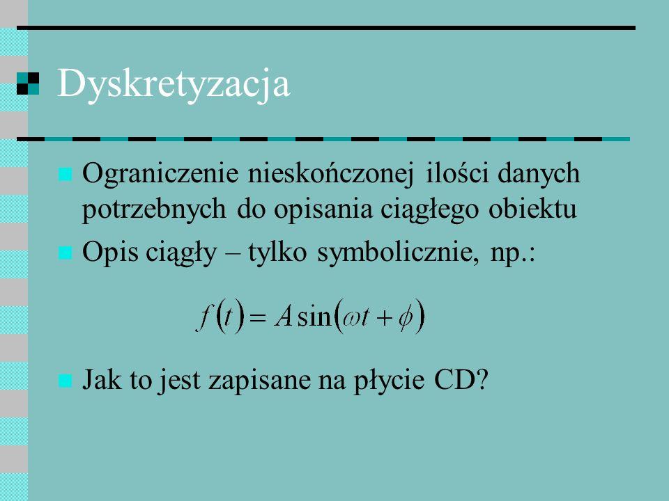 Dyskretyzacja Ograniczenie nieskończonej ilości danych potrzebnych do opisania ciągłego obiektu Opis ciągły – tylko symbolicznie, np.: Jak to jest zap