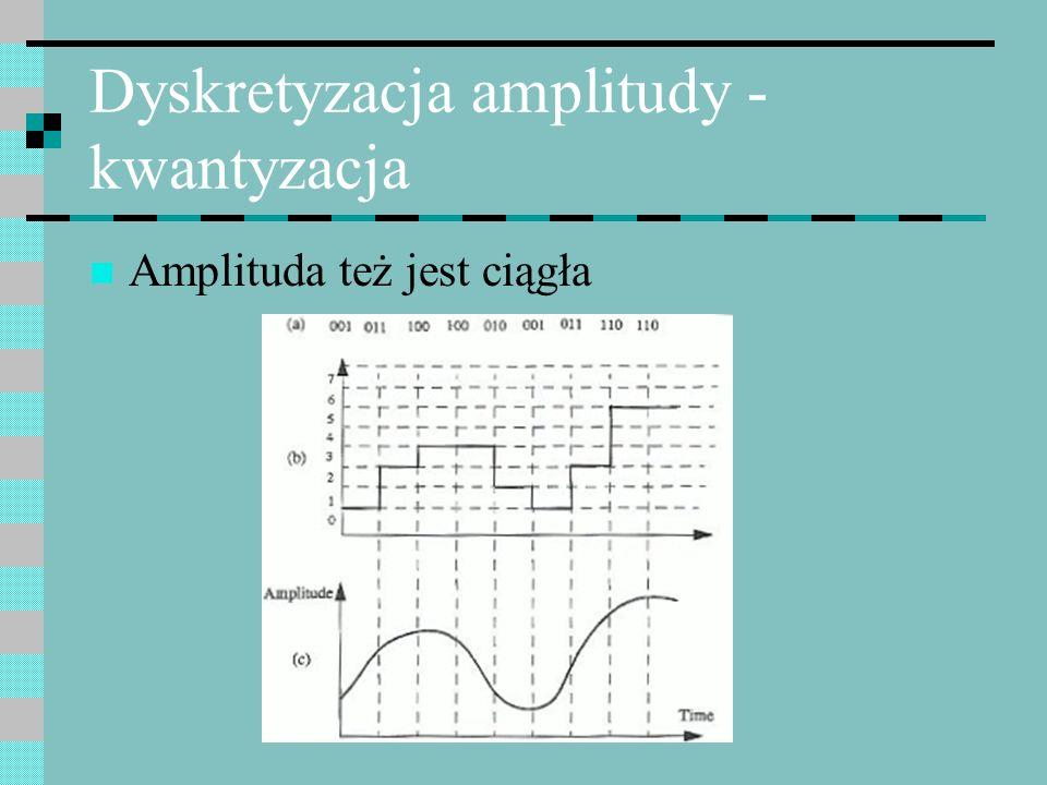 Dyskretyzacja amplitudy - kwantyzacja Amplituda też jest ciągła