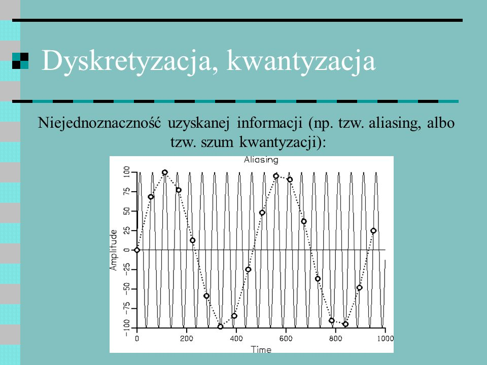 Dyskretyzacja, kwantyzacja Niejednoznaczność uzyskanej informacji (np. tzw. aliasing, albo tzw. szum kwantyzacji):