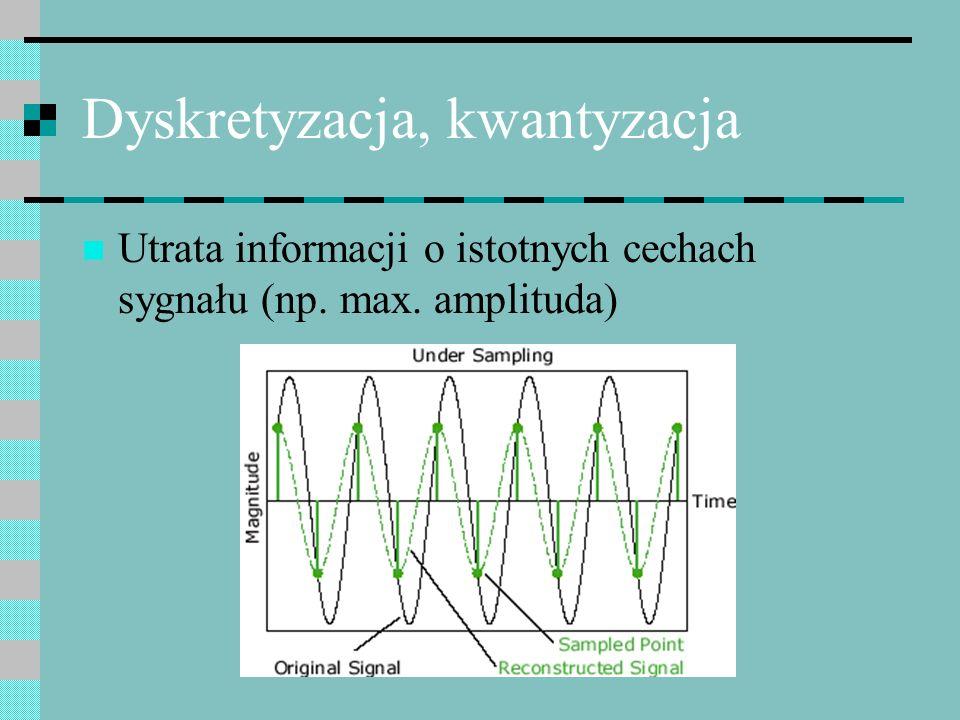 Dyskretyzacja, kwantyzacja Utrata informacji o istotnych cechach sygnału (np. max. amplituda)