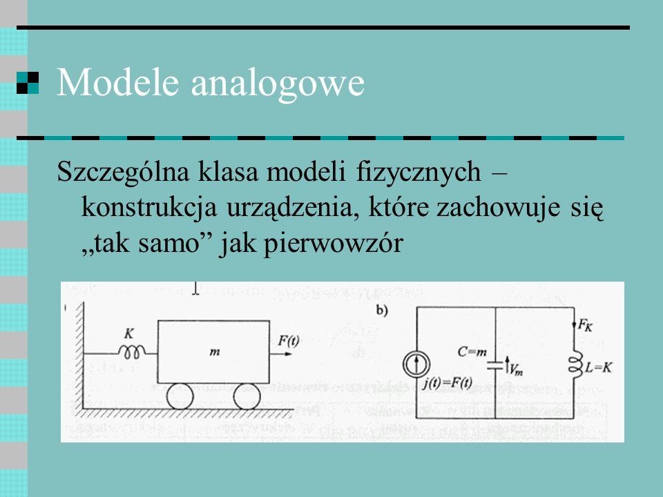 Modele analogowe
