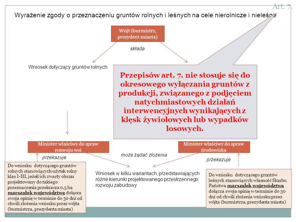 Wniosek dotyczący gruntów (…) powinien zawierać Uzasadnienie potrzeby zmiany przeznaczenia gruntów, o których była już mowa (slajd 4) Wykaz powierzchni gruntów z uwzględnieniem klas bonitacyjnych gruntów rolnych i typów siedliskowych gruntów leśnych Ekonomiczne uzasadnienie projektowanego przeznaczenia: Suma należności i opłat rocznych za grunty projektowane do przeznaczenia na cele nierolnicze i nieleśne Przewidywany rozmiar strat, które poniesie rolnictwo i leśnictwo w wyniku ujemnego oddziaływania inwestycji lokalizowanych na gruntach projektowanych do przeznaczenia na cele nierolnicze i nieleśne rolnych (stanowiących użytki rolne klas I-III, jeżeli zwarty obszar projektowany do takiego przeznaczenia przekracza 0,5 ha) i leśnych stanowiących własność Skarbu Państwa Mapa gminy lub miasta