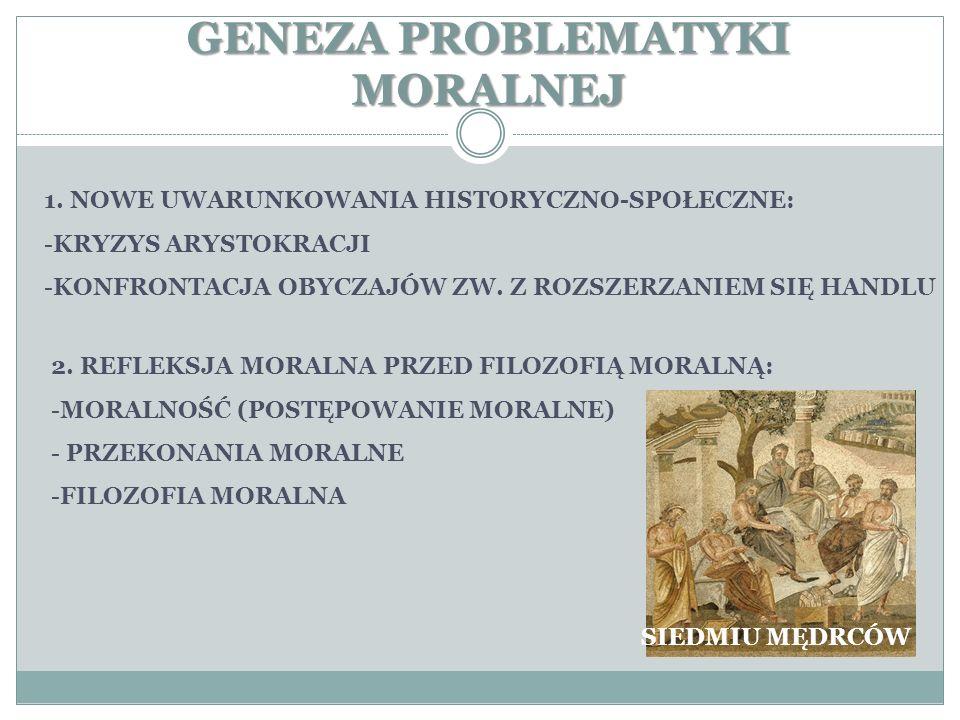 GENEZA PROBLEMATYKI MORALNEJ 1. NOWE UWARUNKOWANIA HISTORYCZNO-SPOŁECZNE: -KRYZYS ARYSTOKRACJI -KONFRONTACJA OBYCZAJÓW ZW. Z ROZSZERZANIEM SIĘ HANDLU