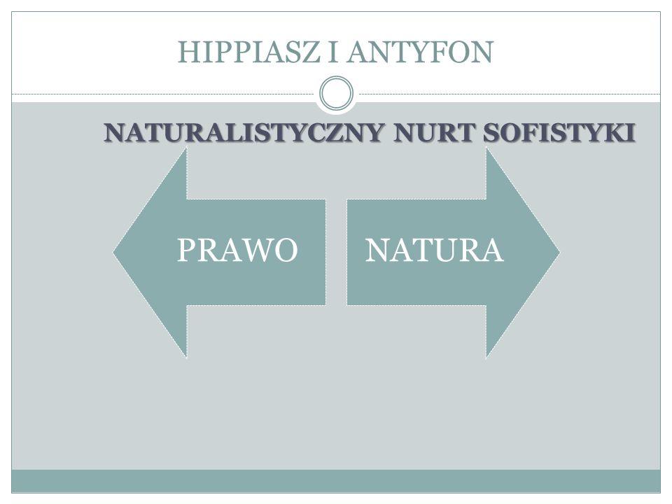 HIPPIASZ I ANTYFON NATURALISTYCZNY NURT SOFISTYKI PRAWONATURA