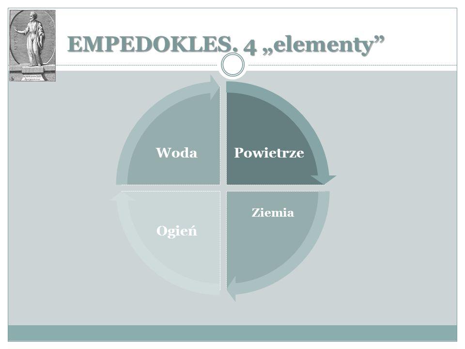 EMPEDOKLES. 4 elementy Powietrze Ogień Woda Ziemia
