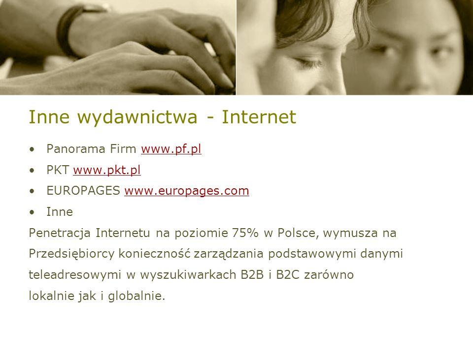 Inne wydawnictwa - Internet Panorama Firm www.pf.plwww.pf.pl PKT www.pkt.plwww.pkt.pl EUROPAGES www.europages.comwww.europages.com Inne Penetracja Internetu na poziomie 75% w Polsce, wymusza na Przedsiębiorcy konieczność zarządzania podstawowymi danymi teleadresowymi w wyszukiwarkach B2B i B2C zarówno lokalnie jak i globalnie.