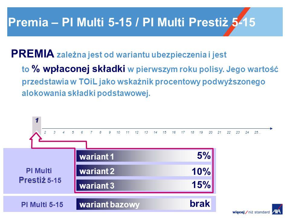 Prestiż PI Multi Prestiż 5-15 PI Multi 5-15 12345678910111213141516171819202122232425… PREMIA zależna jest od wariantu ubezpieczenia i jest to % wpłac