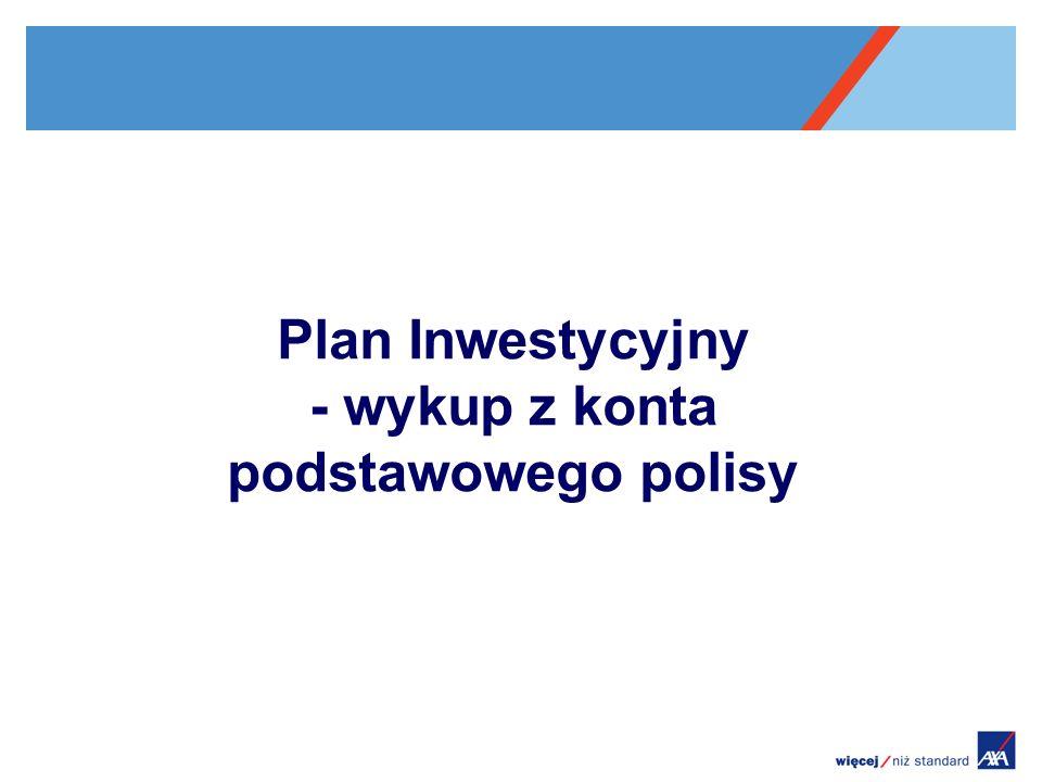 Plan Inwestycyjny - wykup z konta podstawowego polisy