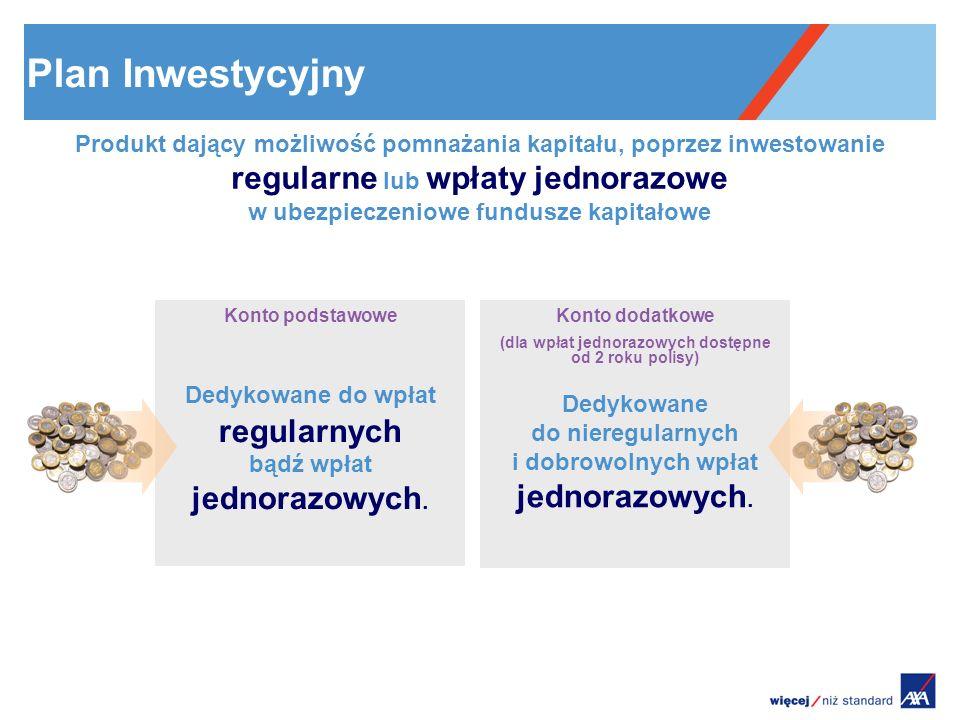 Plan Inwestycyjny zasada dla Planu Inwestycyjnego Multi i Selekt– z inwestycją regularną I etap polisy – terminowy do 65 roku życia* II etap polisy – automatyczne, bezterminowe przedłużenie *na potrzeby OWU I etap określony: do 65 roku – dla osób do 55 roku życia 10 lat – dla osób od 55 roku II etap: automatyczne przedłużenie w rocznicę po 65 roku życia ubezpieczonego.