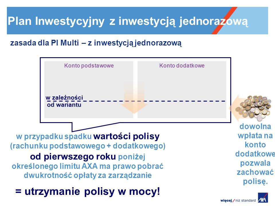 zasada dla PI Multi Konto podstawoweKonto dodatkowe w zależności od wariantu – z inwestycją jednorazową w przypadku spadku wartości polisy (rachunku p