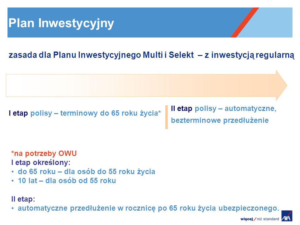 Plan Inwestycyjny zasada dla Planu Inwestycyjnego Multi i Selekt– z inwestycją regularną I etap polisy – terminowy do 65 roku życia* II etap polisy –